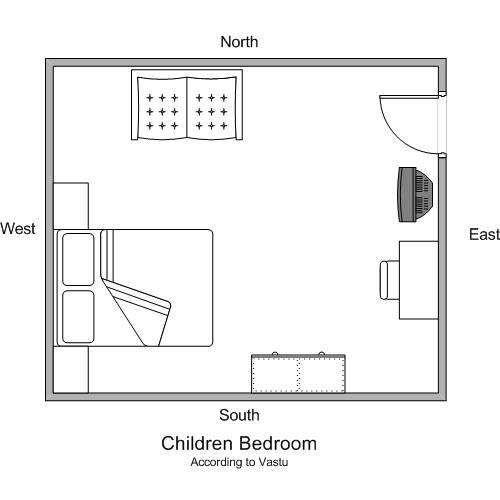 Kids Bedroom Vaastu vastutricks